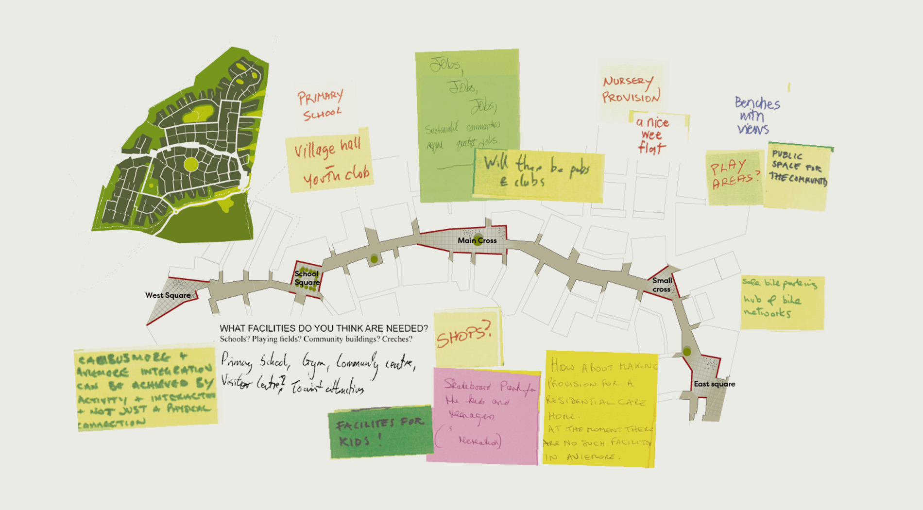 Plan for An Camas Mòr High Street with the ideas and needs of the local community written on post-it notes